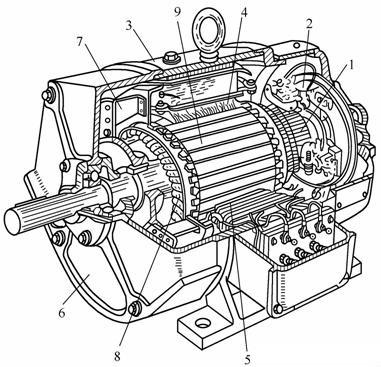 直流电机的结构和额定值