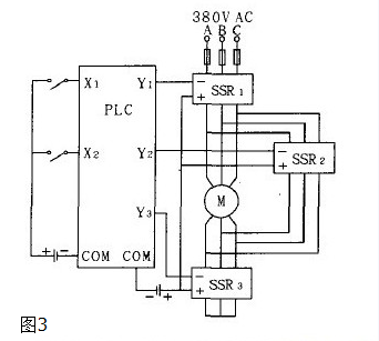 图3为plc控制的y-△降压起动控制电路,其中x1,x2分别表示plc的输入