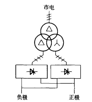 有源滤波器在12脉冲整流器ups电源中的作用