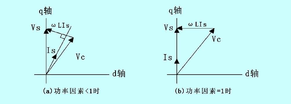 11w电子整流器电路图