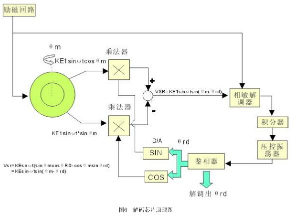 无刷电机光耦驱动电路图