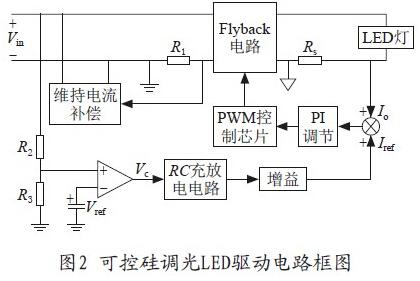 可控硅非线性调光led驱动电路设计方案