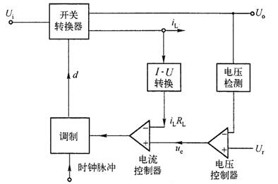 电流型控制的开关电源系统