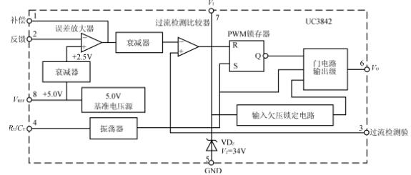 电流型开关电源中电压反馈电路的设计