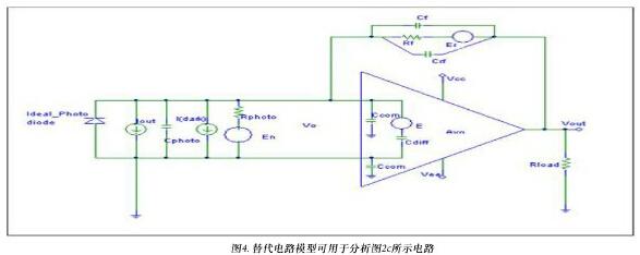 在用于光检测的固态检波器中,光电二极管仍然是基本选择。光电二极管广泛用于光通信和医疗诊断。其他应用包括色彩测量、信息处理、条形码、相机曝光控制、电子束边缘检测、传真、激光准直、飞机着陆辅助和导弹制导。  设计过程中,经常会优化用于光电模式或光敏模式的光电二极管。响应度是检波器输出与检波器输入的比率, 是光电二极管的关键参数。 其单位为 A/W 或 V/W。 前置放大器在高背景噪声环境中提取传感器生成的小信号。 光电导体的前置放大器有两类:电压模式和跨导(图 2)。  图 3c 所示的跨导放大器结构产生的精