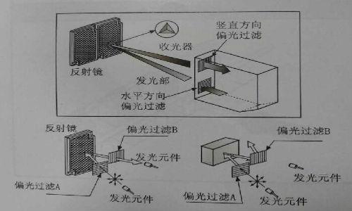 奥托尼克斯光电传感器通用技术