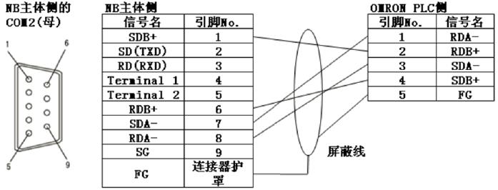 rs485 接线方式:      如使用rs-485 连接方法只需要将上图第6 号8 号